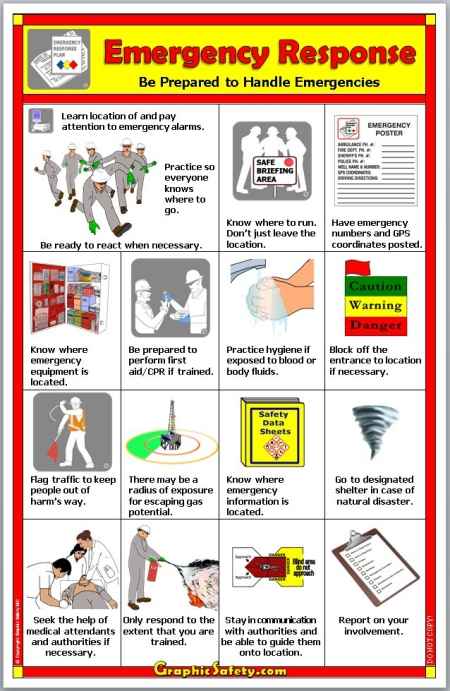 Graphic Safety Training Posters
