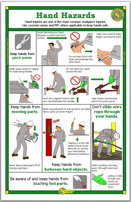 hand tool safety posters. active shooter hand tool safety posters