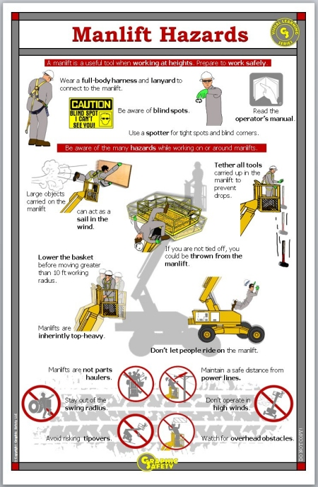 Fire Safety Poster together with Untitled 3 A Cap Mollux Playtest Rmt furthermore Plant Information in addition Radio Gmj also Idhsfinaldraft 47483072. on special fire hazards